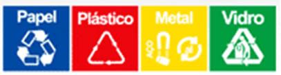 Imagem dos símbolos da reciclagem por material